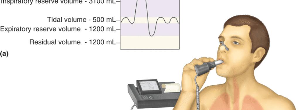 Spirometrie-Galati