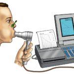 Test de spirometrie in Galati